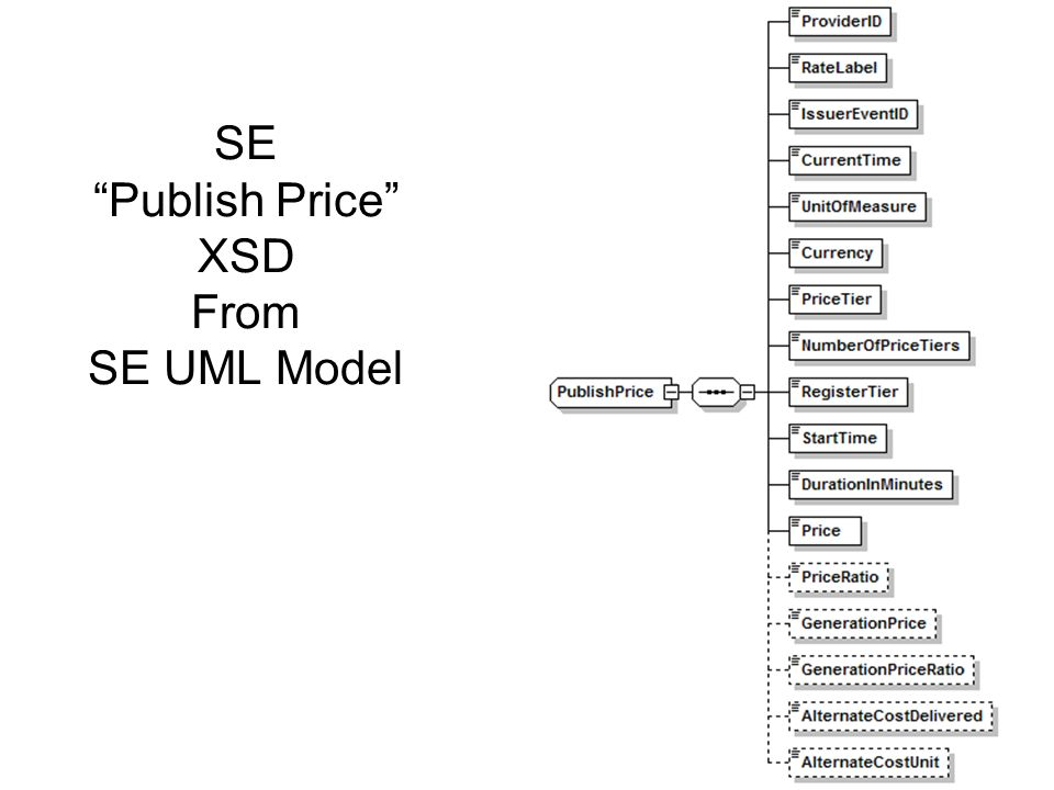 SE Publish Price XSD From SE UML Model