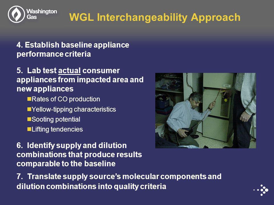 4. Establish baseline appliance performance criteria 5.