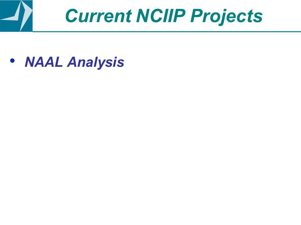 NAAL Analysis Current NCIIP Projects