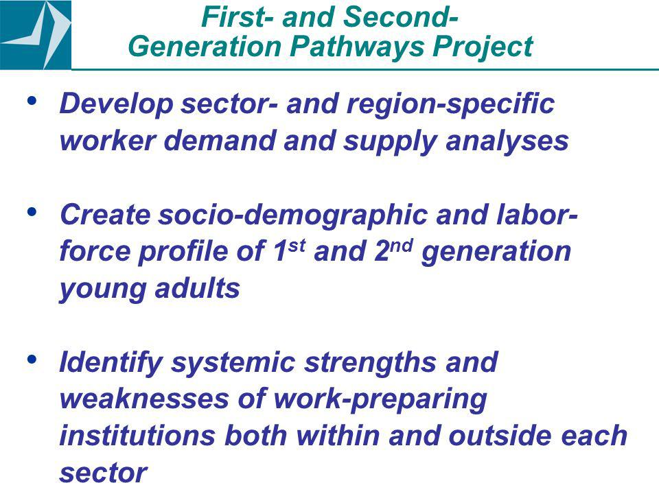 Develop sector- and region-specific worker demand and supply analyses Create socio-demographic and labor- force profile of 1 st and 2 nd generation young adults Identify systemic strengths and weaknesses of work-preparing institutions both within and outside each sector First- and Second- Generation Pathways Project