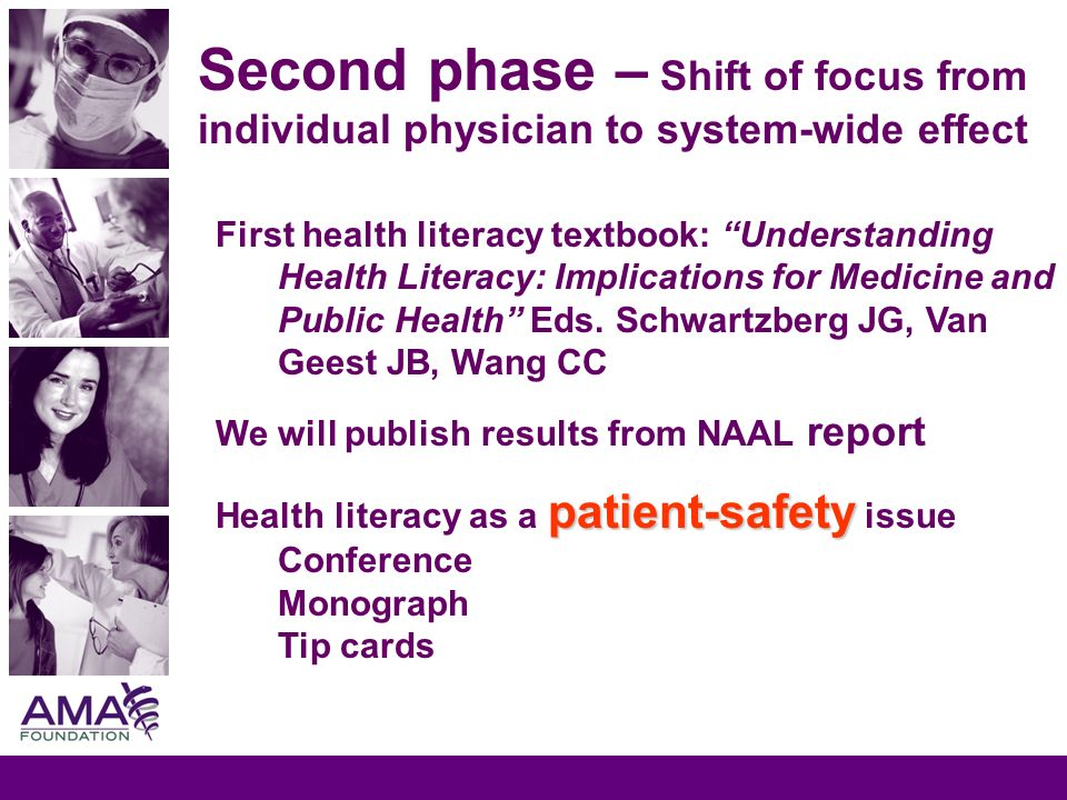 Second phase – Shift of focus from individual physician to system-wide effect First health literacy textbook: Understanding Health Literacy: Implicati