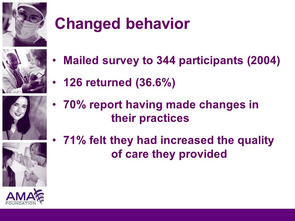 Mailed survey to 344 participants (2004) 126 returned (36.6%) 70% report having made changes in their practices 71% felt they had increased the qualit