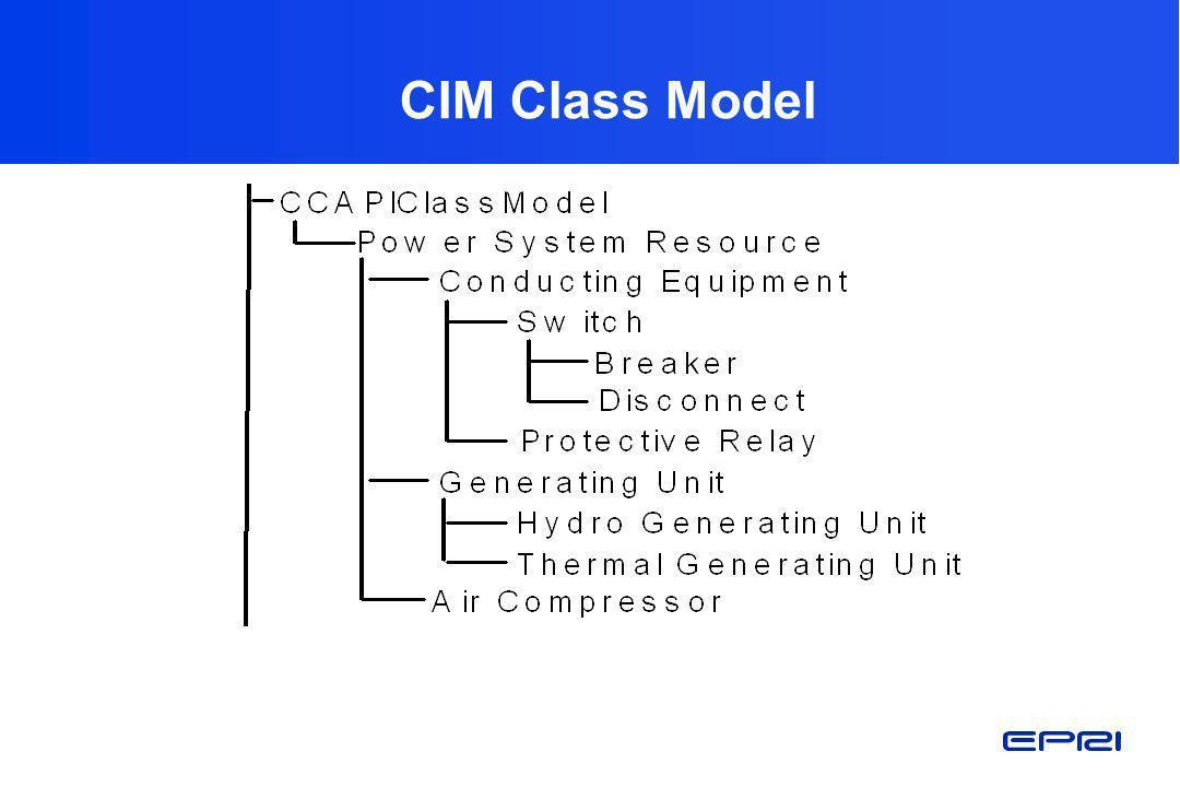 CIM Class Model