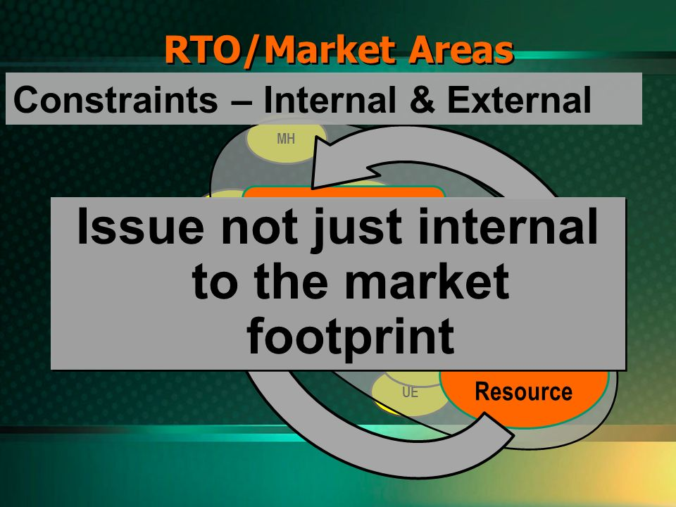 RTO/Market Areas OTP MP MDU NSP SMP MECIES WPL WEP UE IP IPL MECS PSI DQE DPL CGE MH GRE PSI Network Load Network Resource Constraints – Internal & External Issue not just internal to the market footprint