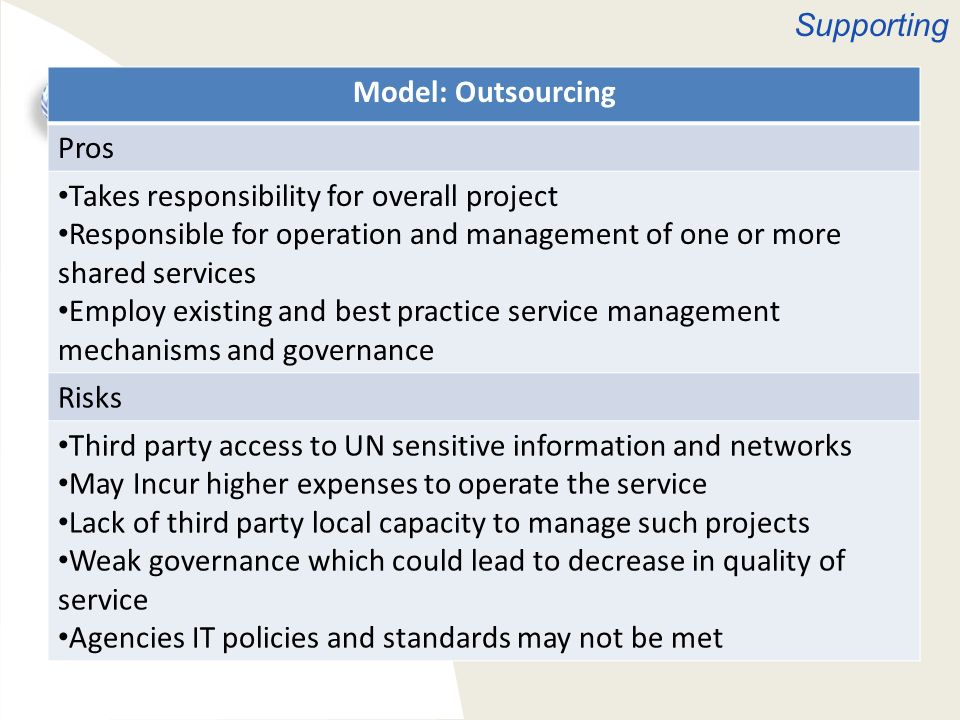 Service Management Models Model: Outsourcing Pros Takes responsibility for overall project Responsible for operation and management of one or more sha