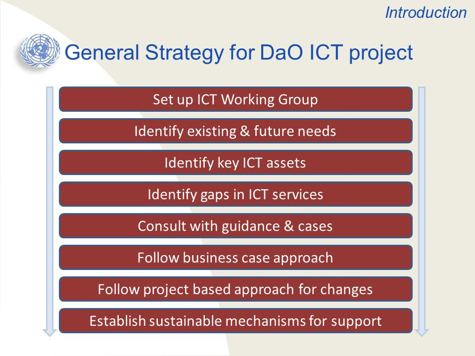 Organizing for DaO in ICT Establish UNCT Commitment Establish local ICT Working Group Identify ICT Opportunities and Gaps Conduct a Joint ICT Assessment Identify Potential ICT Efficiencies & Value Added Services Assess Sustainability Issues Present Roadmap to UNCT Organizing