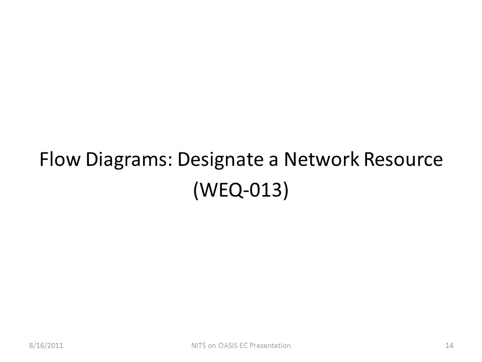 Flow Diagrams: Designate a Network Resource (WEQ-013) 8/16/201114NITS on OASIS EC Presentation