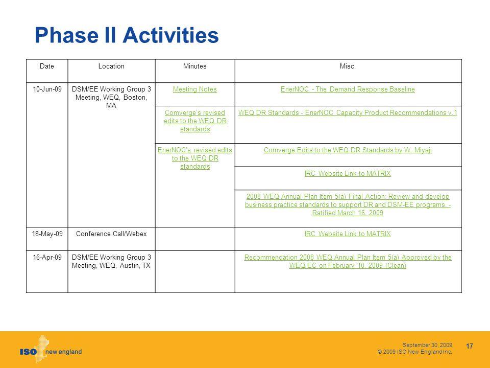 September 30, 2009 © 2009 ISO New England Inc. Phase II Activities 17 DateLocationMinutesMisc.