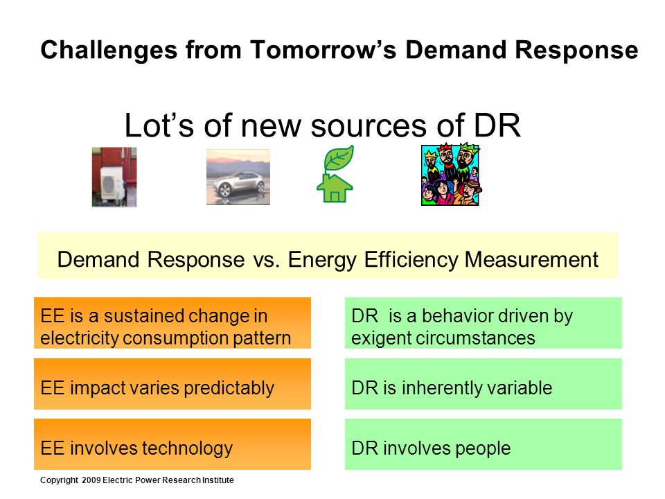 Copyright 2009 Electric Power Research Institute Challenges from Tomorrows Demand Response Lots of new sources of DR Demand Response vs. Energy Effici