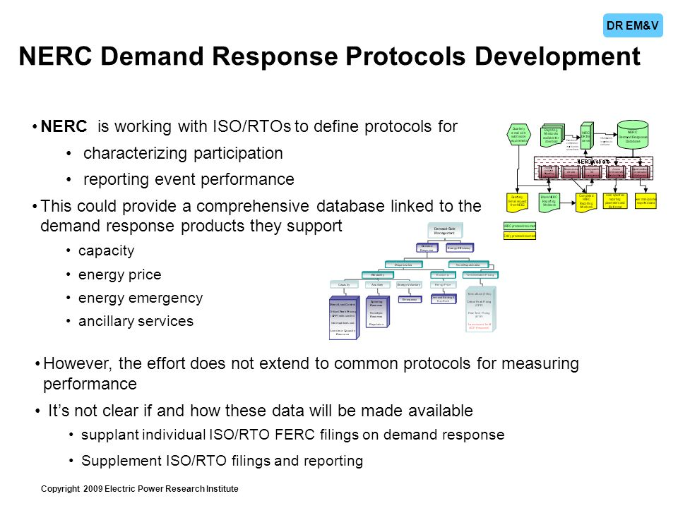 Copyright 2009 Electric Power Research Institute NERC Demand Response Protocols Development NERC is working with ISO/RTOs to define protocols for characterizing participation reporting event performance This could provide a comprehensive database linked to the demand response products they support capacity energy price energy emergency ancillary services However, the effort does not extend to common protocols for measuring performance Its not clear if and how these data will be made available supplant individual ISO/RTO FERC filings on demand response Supplement ISO/RTO filings and reporting DR EM&V