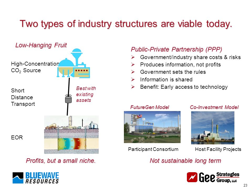 23 Two types of industry structures are viable today.