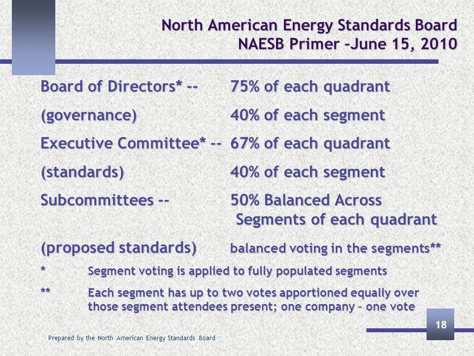 Prepared by the North American Energy Standards Board 18 North American Energy Standards Board NAESB Primer –June 15, 2010 Board of Directors* --75% o