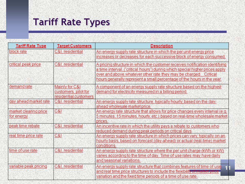 Tariff Rate Types 11 Tariff Rate TypeTarget CustomersDescription block rateC&I, residentialAn energy supply rate structure in which the per unit energ