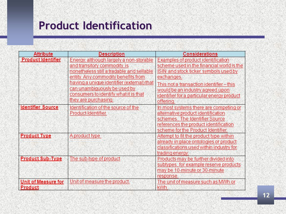 Product Identification 12 AttributeDescriptionConsiderations Product IdentifierEnergy, although largely a non-storable and transitory commodity, is nonetheless still a tradable and sellable entity.