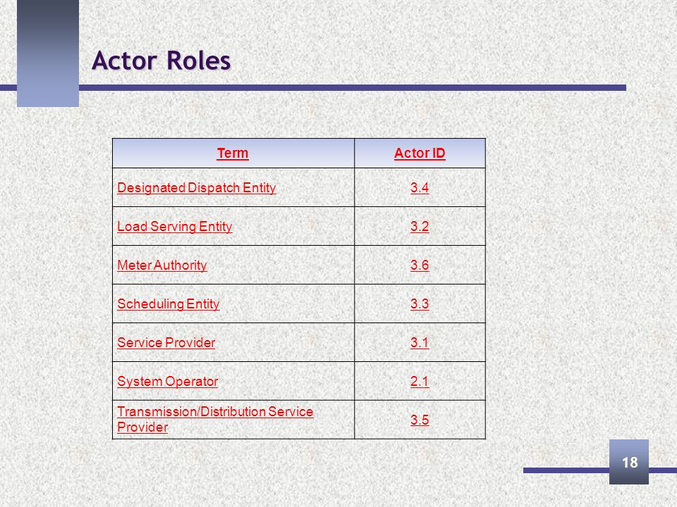Actor Roles 18 TermActor ID Designated Dispatch Entity3.4 Load Serving Entity3.2 Meter Authority3.6 Scheduling Entity3.3 Service Provider3.1 System Op