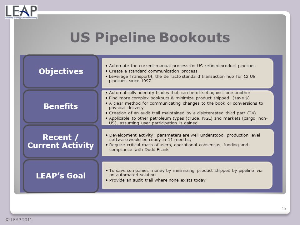 US Pipeline Bookouts Automate the current manual process for US refined product pipelines Create a standard communication process Leverage Transport4,