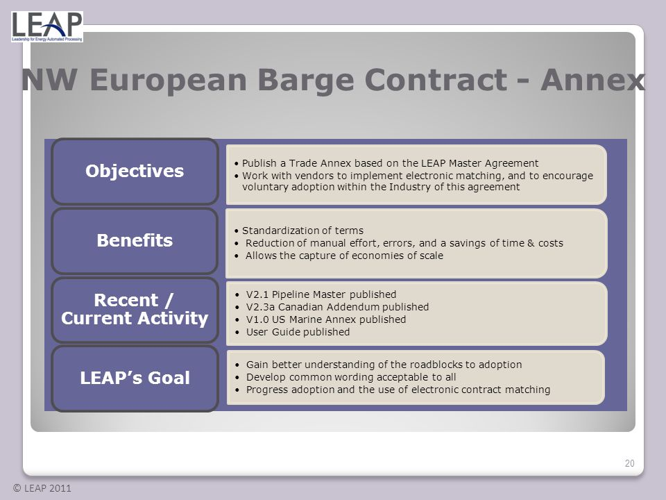 © LEAP 2011 NW European Barge Contract - Annex Publish a Trade Annex based on the LEAP Master Agreement Work with vendors to implement electronic matc