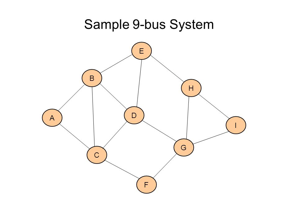 A C B D E F G H I Sample 9-bus System