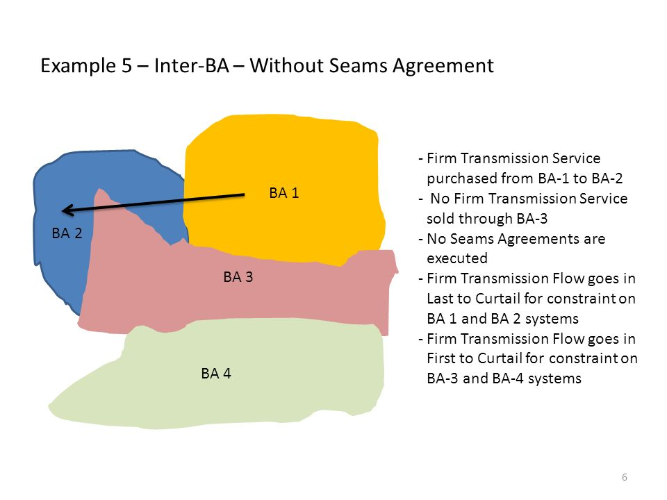 Example 5 – Inter-BA – Without Seams Agreement BA 2 BA 1 BA 3 BA 4 -Firm Transmission Service purchased from BA-1 to BA-2 - No Firm Transmission Service sold through BA-3 -No Seams Agreements are executed -Firm Transmission Flow goes in Last to Curtail for constraint on BA 1 and BA 2 systems -Firm Transmission Flow goes in First to Curtail for constraint on BA-3 and BA-4 systems 6