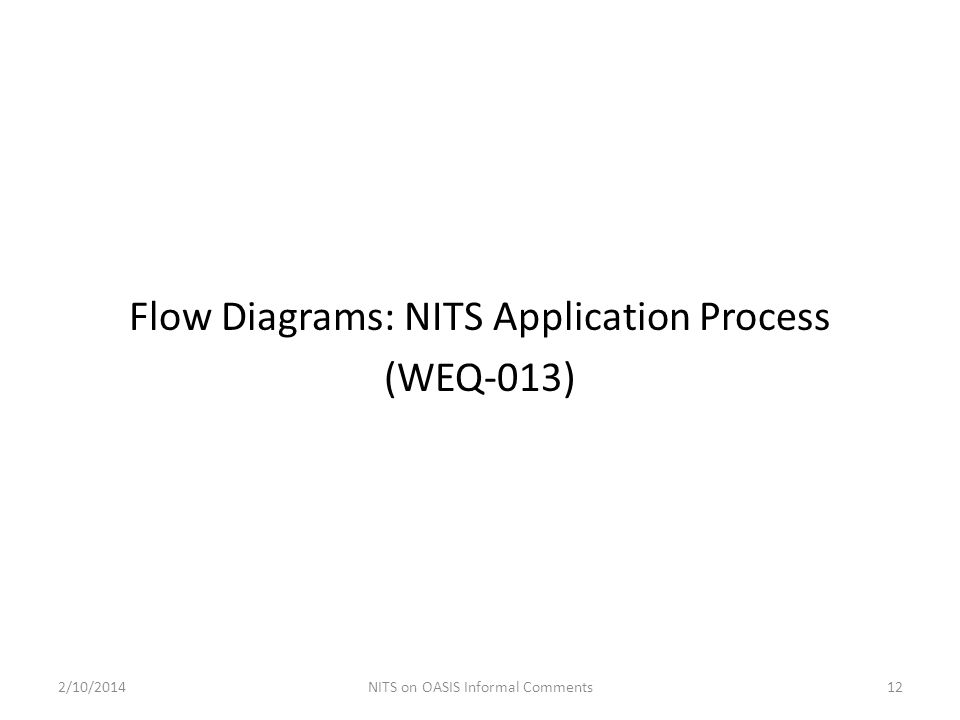 Flow Diagrams: NITS Application Process (WEQ-013) 2/10/201412NITS on OASIS Informal Comments