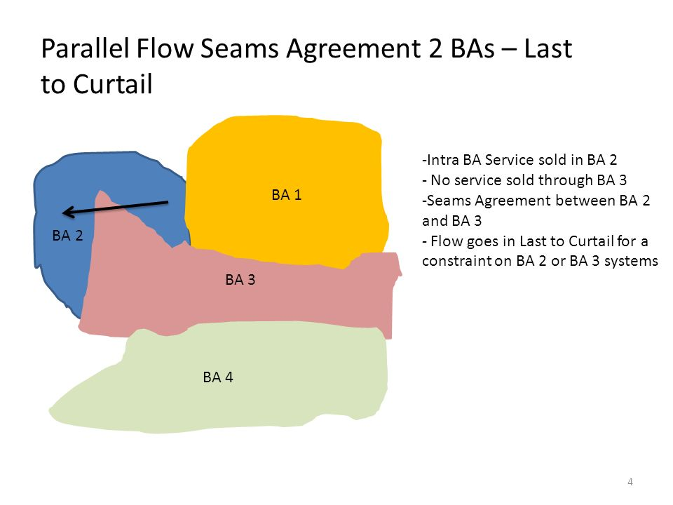 Parallel Flow Seams Agreement 2 BAs – Last to Curtail BA 2 BA 1 BA 3 BA 4 -Intra BA Service sold in BA 2 - No service sold through BA 3 -Seams Agreement between BA 2 and BA 3 - Flow goes in Last to Curtail for a constraint on BA 2 or BA 3 systems 4