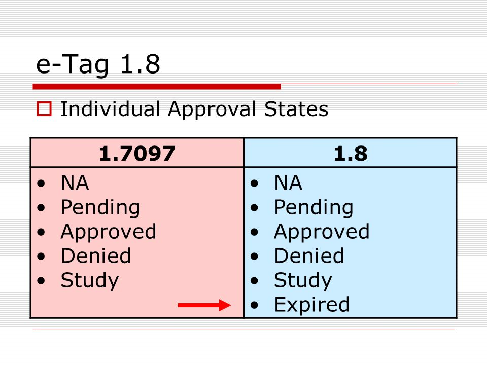 e-Tag 1.8 1.70971.8 NA Pending Approved Denied Study NA Pending Approved Denied Study Expired Individual Approval States