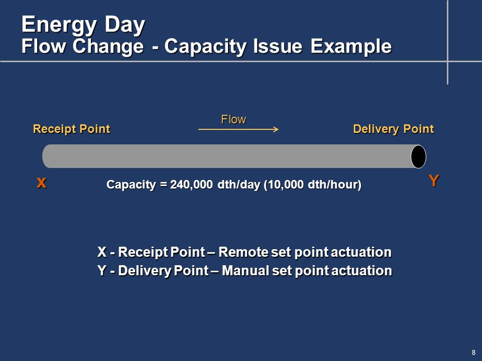 8 Energy Day Flow Change - Capacity Issue Example Receipt Point Delivery Point Capacity = 240,000 dth/day (10,000 dth/hour) X - Receipt Point – Remote set point actuation Y - Delivery Point – Manual set point actuation x Y Flow