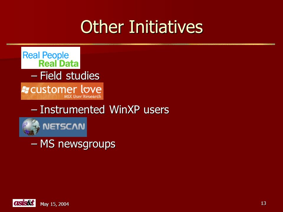 May 15, 2004 13 Other Initiatives –Field studies –Instrumented WinXP users –MS newsgroups