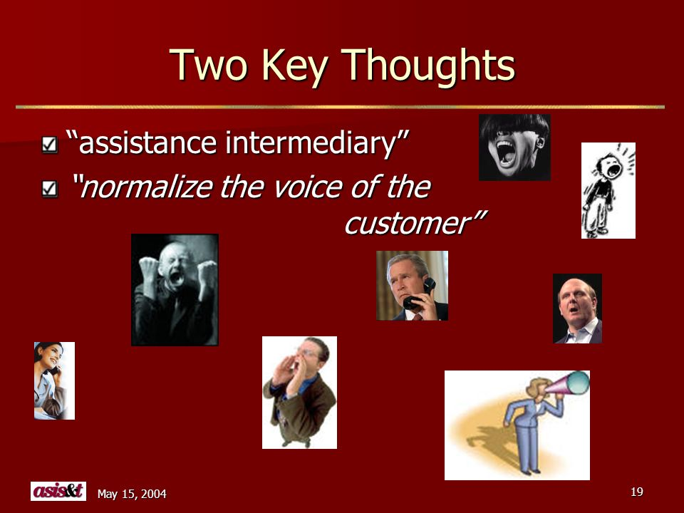 May 15, 2004 19 Two Key Thoughts assistance intermediary normalize the voice of the customer