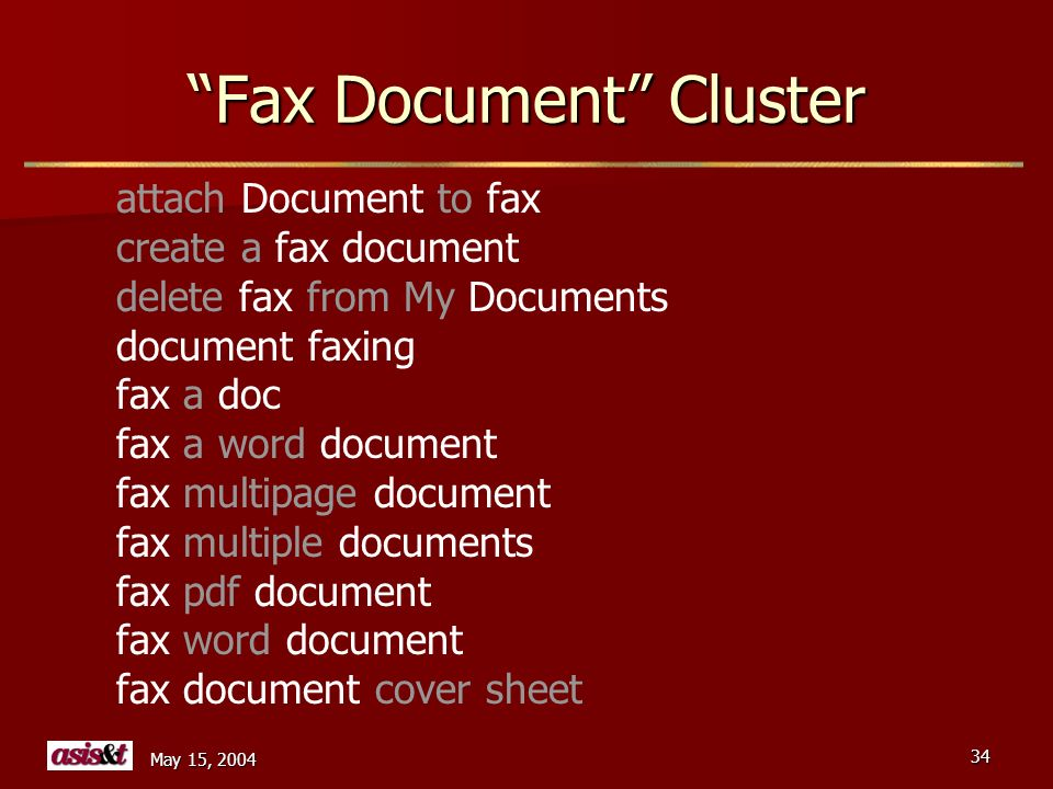 May 15, 2004 34 Fax Document Cluster attach Document to fax create a fax document delete fax from My Documents document faxing fax a doc fax a word document fax multipage document fax multiple documents fax pdf document fax word document fax document cover sheet