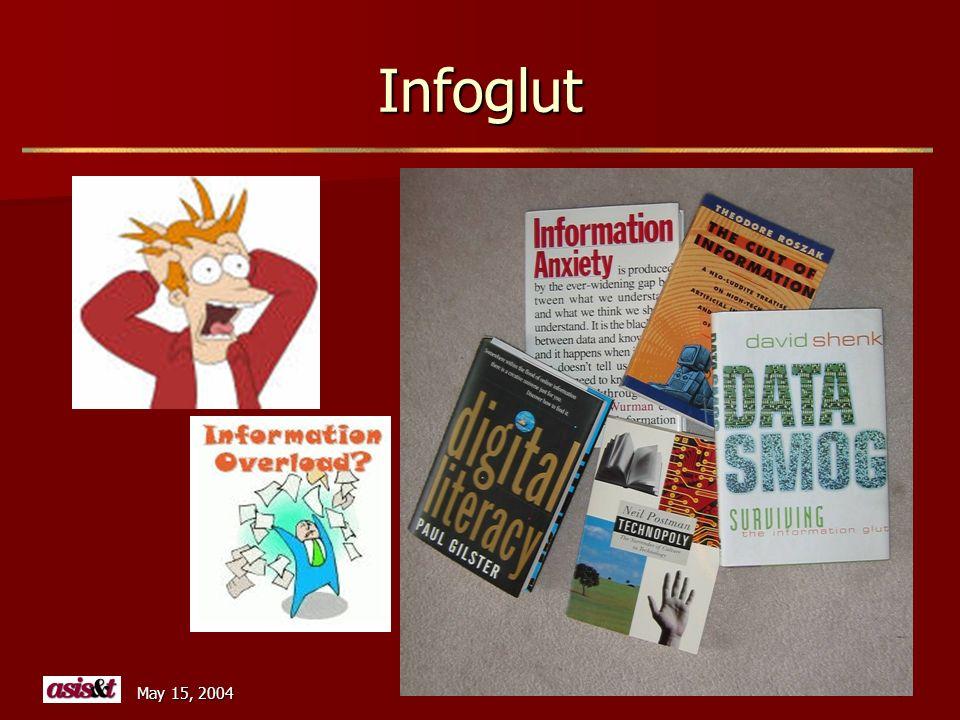 May 15, 2004 4 Infoglut
