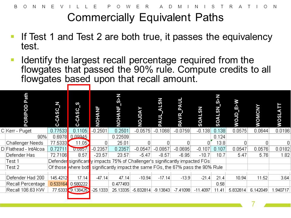 B O N N E V I L L E P O W E R A D M I N I S T R A T I O N 7 Commercially Equivalent Paths If Test 1 and Test 2 are both true, it passes the equivalenc