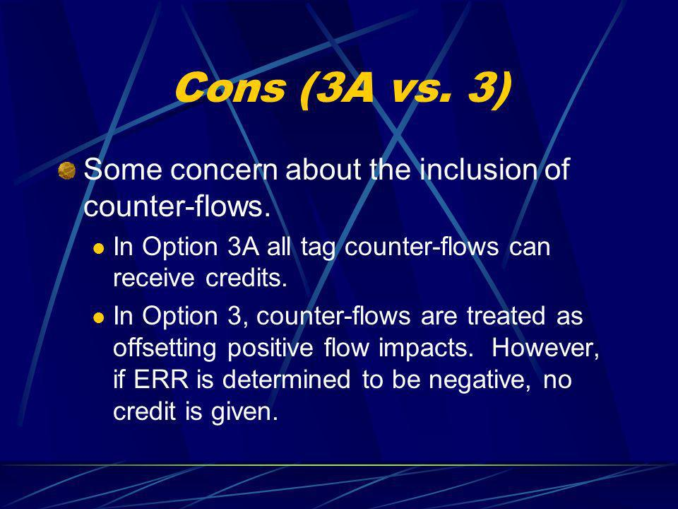 Cons (3A vs. 3) Some concern about the inclusion of counter-flows. In Option 3A all tag counter-flows can receive credits. In Option 3, counter-flows