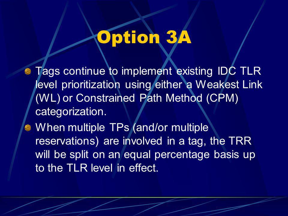 Option 3A Tags continue to implement existing IDC TLR level prioritization using either a Weakest Link (WL) or Constrained Path Method (CPM) categorization.