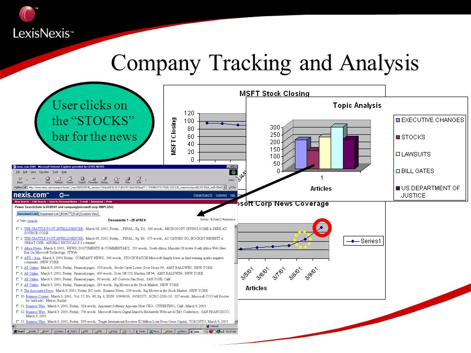 Company Tracking and Analysis MICROSOFT CORP INTEL DELL COMPUTER CORP Your Companies User clicks on the STOCKS bar for the news