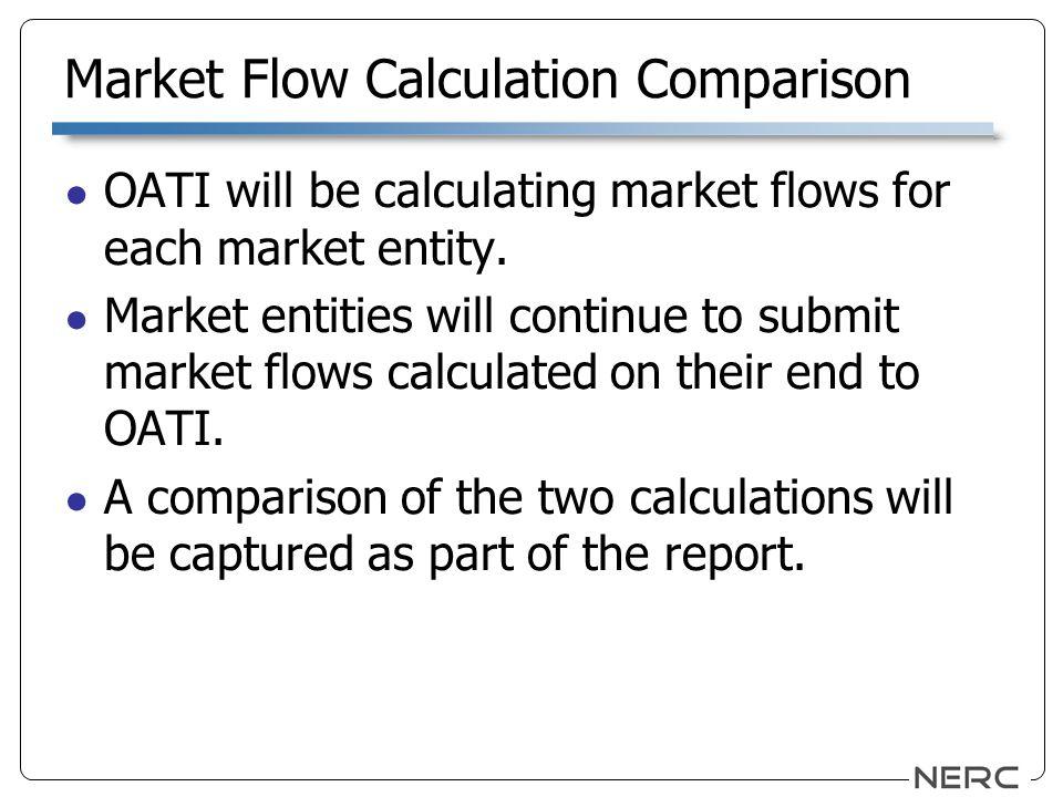 Market Flow Calculation Comparison OATI will be calculating market flows for each market entity.