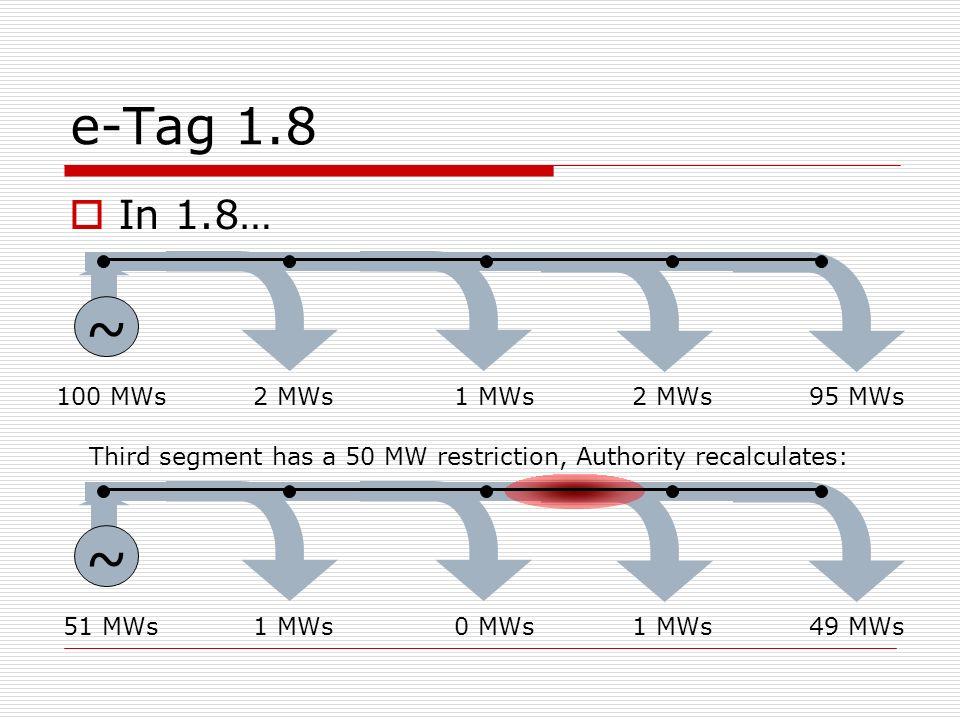 e-Tag 1.8 In 1.8… ~ 100 MWs1 MWs2 MWs95 MWs2 MWs Third segment has a 50 MW restriction, Authority recalculates: ~ 51 MWs0 MWs1 MWs49 MWs1 MWs