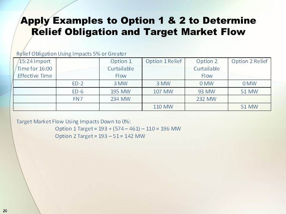 26 Apply Examples to Option 1 & 2 to Determine Relief Obligation and Target Market Flow
