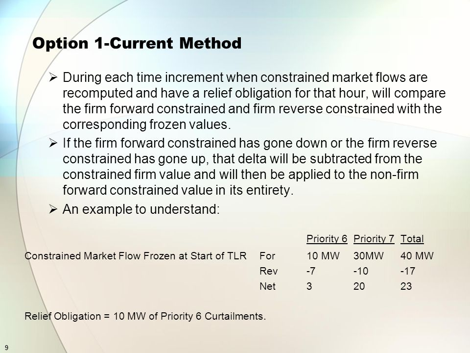 9 Option 1-Current Method During each time increment when constrained market flows are recomputed and have a relief obligation for that hour, will compare the firm forward constrained and firm reverse constrained with the corresponding frozen values.