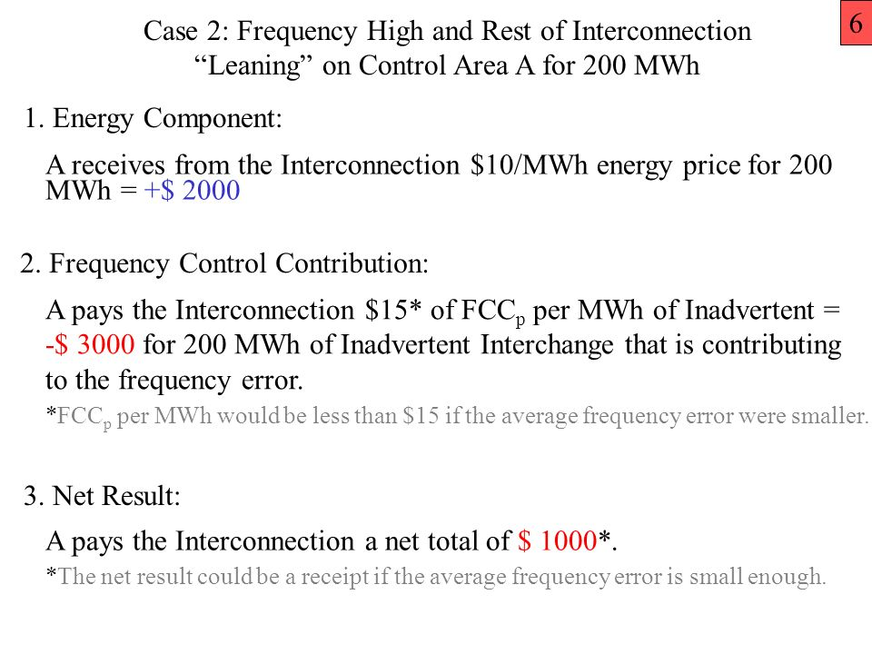 Case 2: Frequency High and Rest of Interconnection Leaning on Control Area A for 200 MWh A receives from the Interconnection $10/MWh energy price for 200 MWh = +$ 2000 A pays the Interconnection $15* of FCC p per MWh of Inadvertent = -$ 3000 for 200 MWh of Inadvertent Interchange that is contributing to the frequency error.