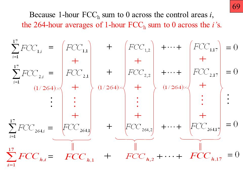 Because 1-hour FCC h sum to 0 across the control areas i, || the 264-hour averages of 1-hour FCC h sum to 0 across the is. 69