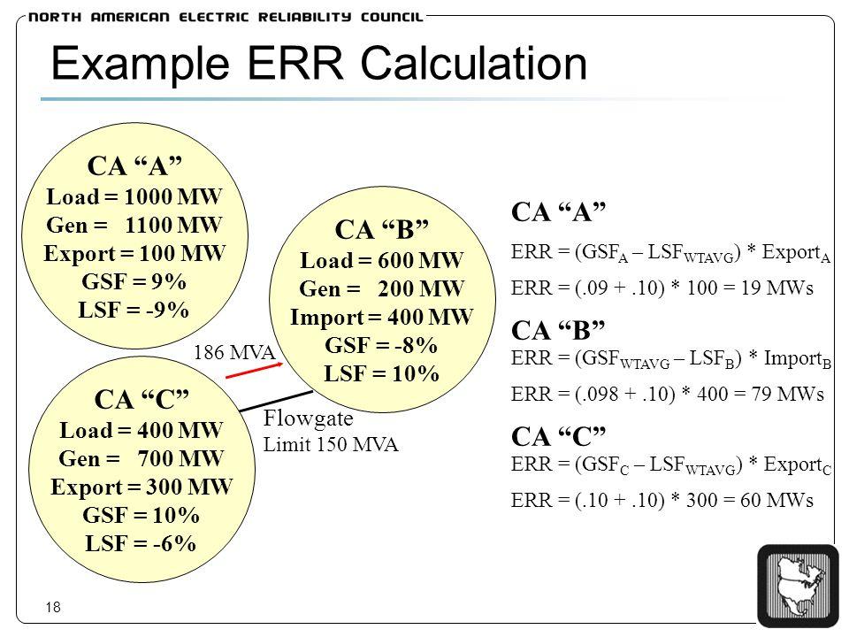 18 Example ERR Calculation CA A Load = 1000 MW Gen = 1100 MW Export = 100 MW GSF = 9% LSF = -9% CA B Load = 600 MW Gen = 200 MW Import = 400 MW GSF = -8% LSF = 10% Flowgate Limit 150 MVA 186 MVA CA C Load = 400 MW Gen = 700 MW Export = 300 MW GSF = 10% LSF = -6% CA A ERR = (GSF A – LSF WTAVG ) * Export A ERR = (.09 +.10) * 100 = 19 MWs CA B ERR = (GSF WTAVG – LSF B ) * Import B ERR = (.098 +.10) * 400 = 79 MWs CA C ERR = (GSF C – LSF WTAVG ) * Export C ERR = (.10 +.10) * 300 = 60 MWs
