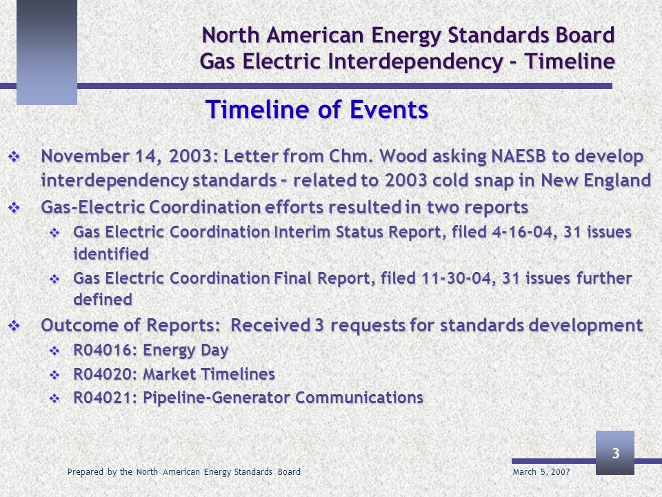 March 5, 2007 Prepared by the North American Energy Standards Board 3 North American Energy Standards Board Gas Electric Interdependency - Timeline Timeline of Events November 14, 2003: Letter from Chm.