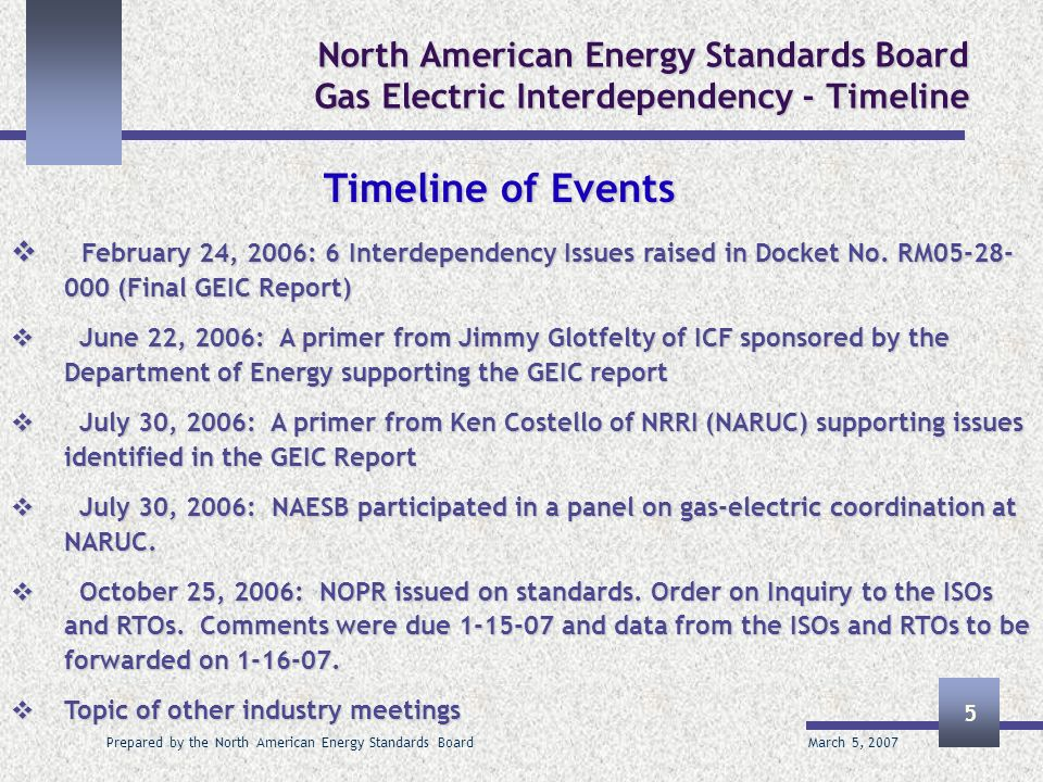 March 5, 2007 Prepared by the North American Energy Standards Board 5 North American Energy Standards Board Gas Electric Interdependency - Timeline Ti