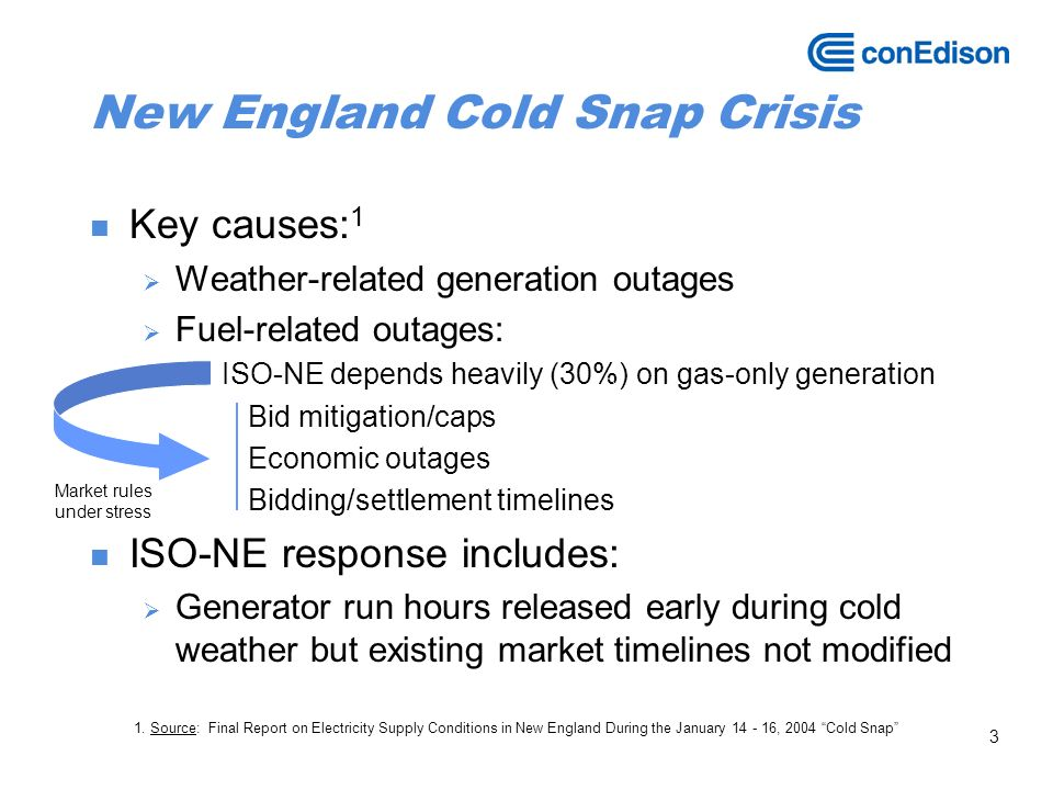 3 New England Cold Snap Crisis Key causes: 1 Weather-related generation outages Fuel-related outages: ISO-NE depends heavily (30%) on gas-only generat