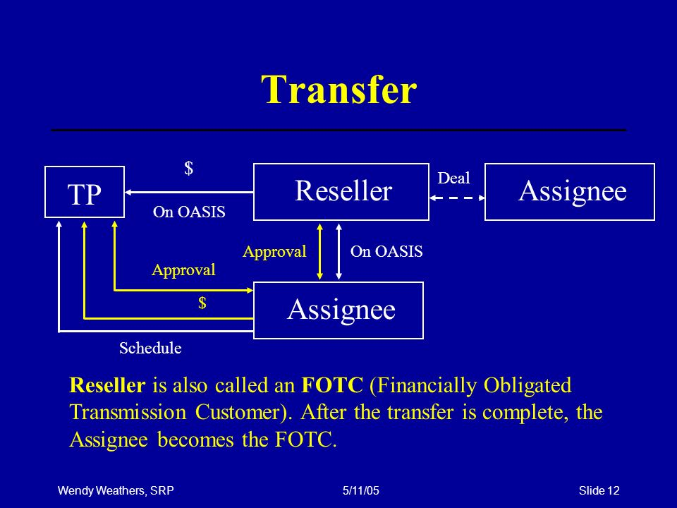Wendy Weathers, SRP5/11/05Slide 12 Transfer TP ResellerAssignee Deal On OASIS Assignee $ Schedule On OASIS Reseller is also called an FOTC (Financiall