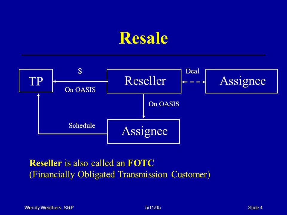 Wendy Weathers, SRP5/11/05Slide 4 Resale TP ResellerAssignee Deal On OASIS Assignee $ Schedule On OASIS Reseller is also called an FOTC (Financially Obligated Transmission Customer)