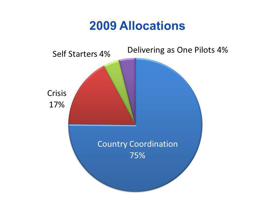 2009 Allocations