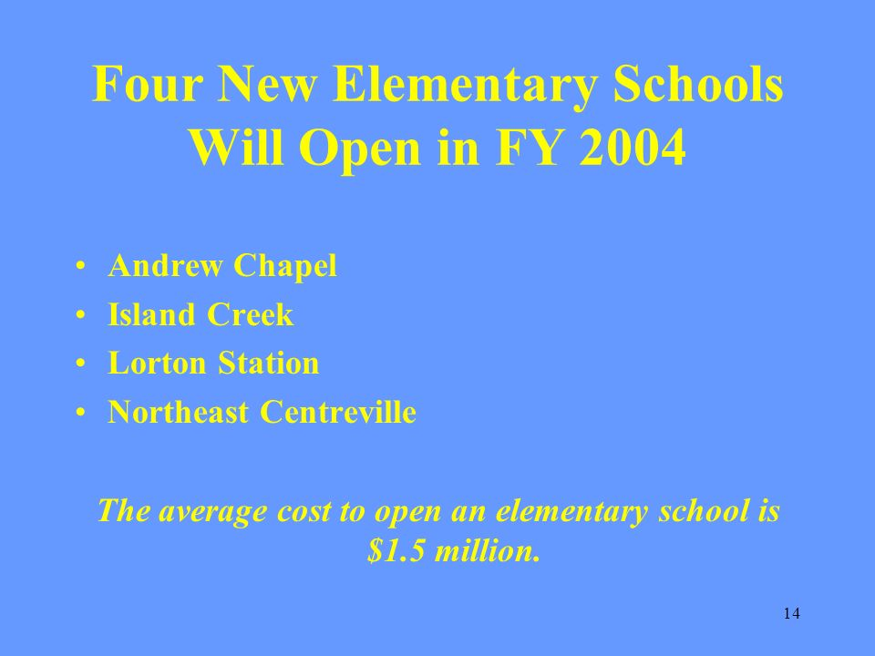 14 Four New Elementary Schools Will Open in FY 2004 Andrew Chapel Island Creek Lorton Station Northeast Centreville The average cost to open an elementary school is $1.5 million.