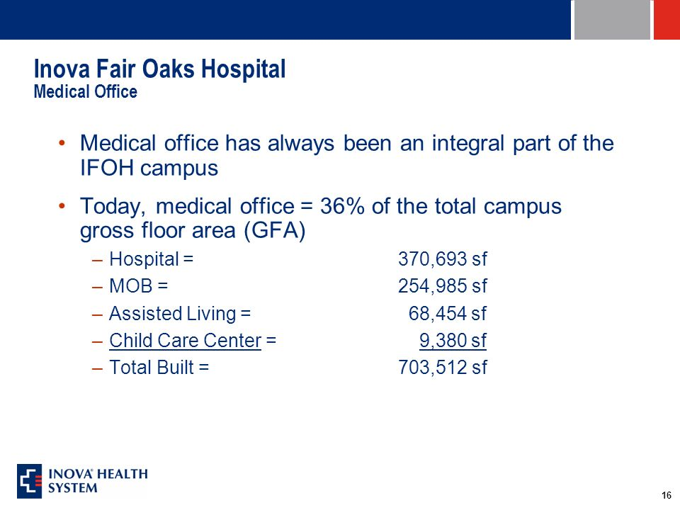 16 Inova Fair Oaks Hospital Medical Office Medical office has always been an integral part of the IFOH campus Today, medical office = 36% of the total campus gross floor area (GFA) –Hospital = 370,693 sf –MOB = 254,985 sf –Assisted Living = 68,454 sf –Child Care Center = 9,380 sf –Total Built = 703,512 sf